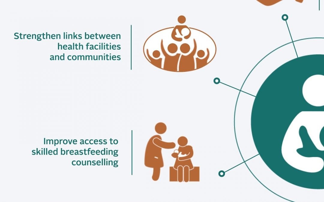 The Cost of Not Breastfeeding: Together we can save lives and livelihoods